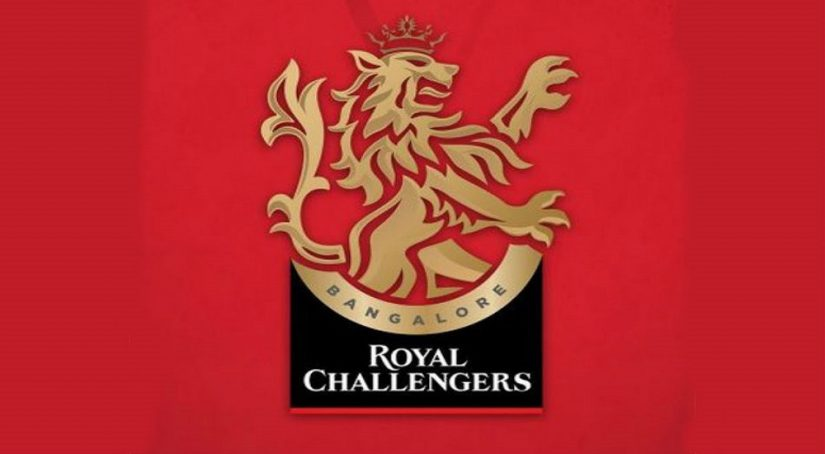 RCB Team Preview: Best Analysis -Royal Challengers Banglore: IPL 2020
